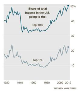 NY Times-richer